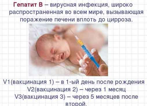 Какие прививки делать ребёнку: подробно о вакцинации от А до Я. ТОП-9 опасных инфекций, при которых прививки обязательны