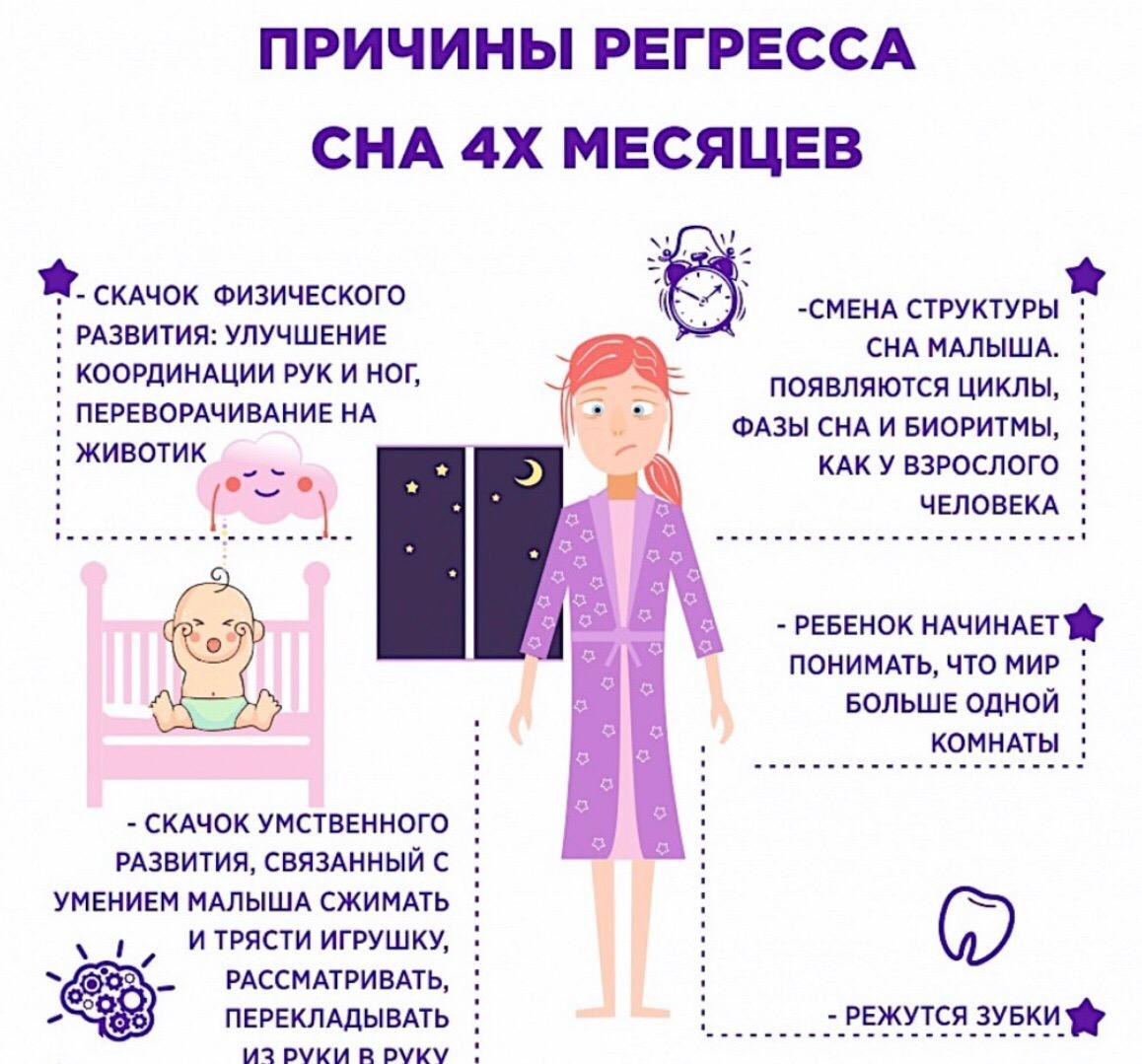 Сон новорождённых