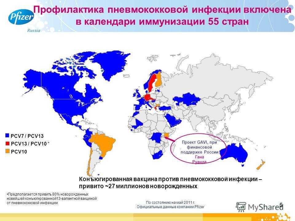 Национальный календарь профилактических прививок