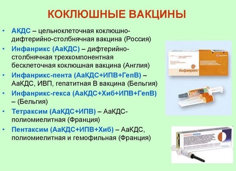 Коклюшные вакцины